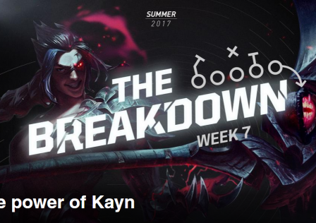 power-of-kayn