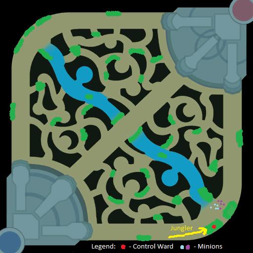 Bot wards if jungler is lane ganking