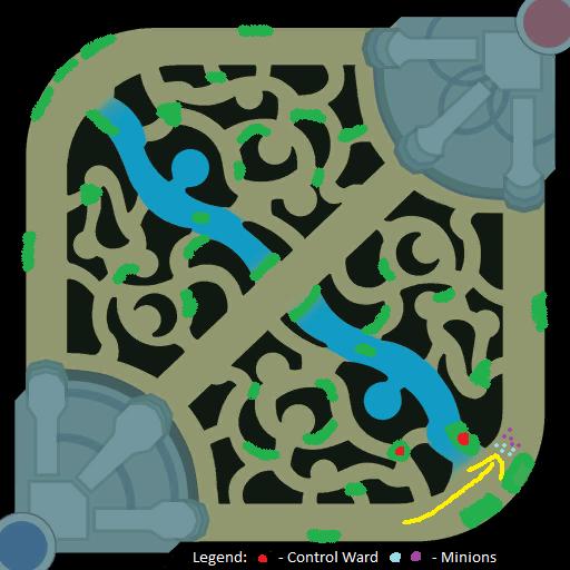 Bot wards if you are pushing the lane