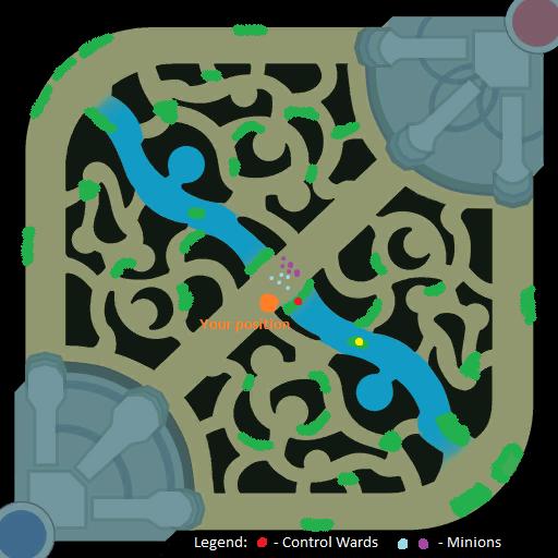 Mid Wards around the bottom lane