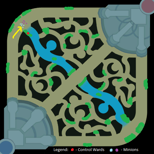 Top ward if you are in the middle of the lane