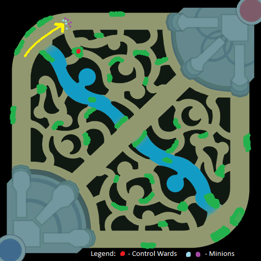 Top wards if you are playing an early game bully