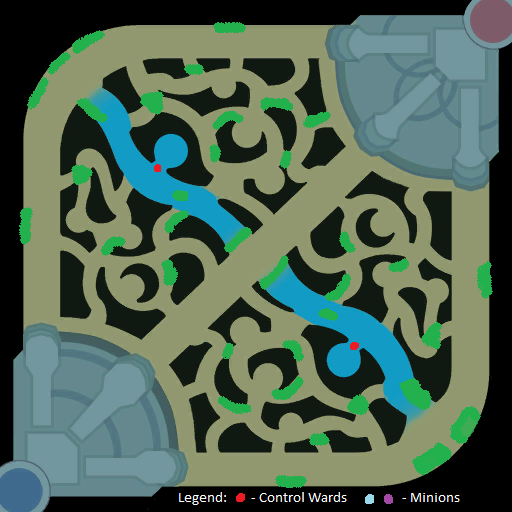 Wards for Baron, Rift Herald and Dragon