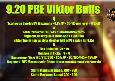 viktor 9.20 buffs pbe
